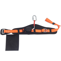 Speed Difference Type Safety Belts